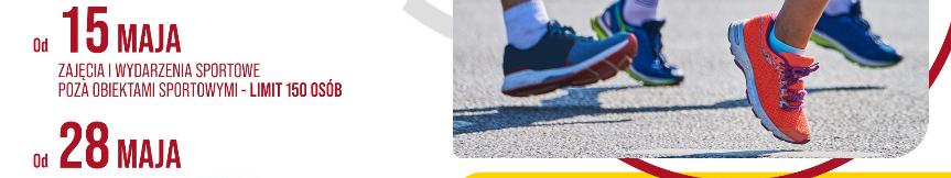 Harmonogram znoszenia obostrzeń w sporcie Kliknięcie w obrazek spowoduje wyświetlenie jego powiększenia
